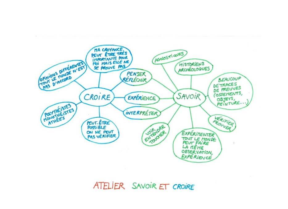 centre_social_lazare_garreau_vivre_ensemble_enquete_atelier_savoir_et_croire